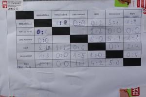 turnaj13_053